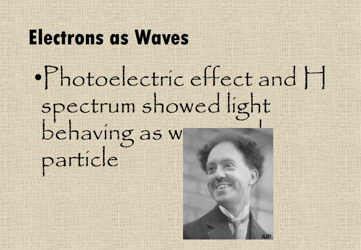 Electrons as Waves
