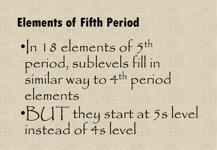 Elements of Fifth Period