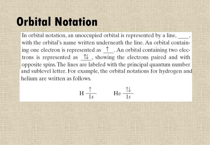Orbital Notation