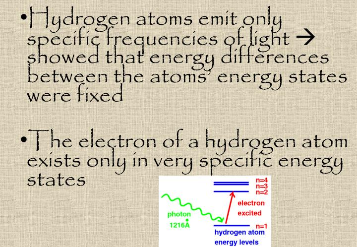Hydrogen atoms emit only specific frequencies of light