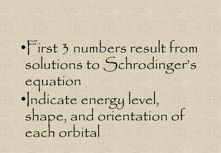 First 3 numbers result from solutions to Schrodinger's equation