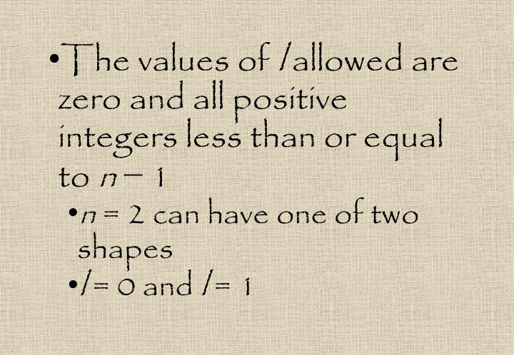The values of