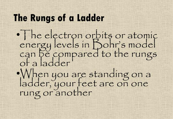 The Rungs of a Ladder
