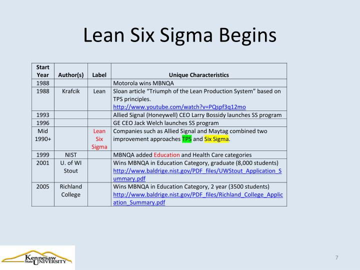 Lean Six Sigma Begins