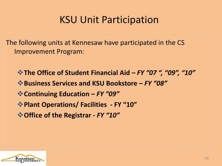 KSU Unit Participation