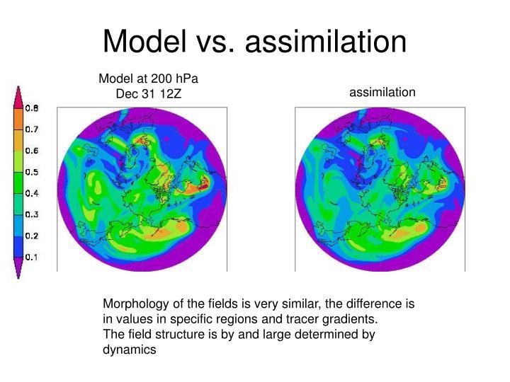 Model vs. assimilation