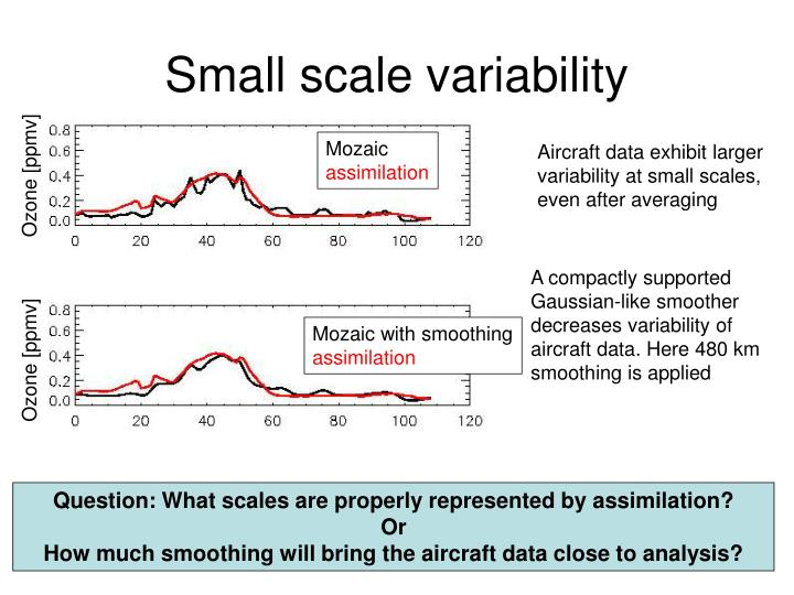 Small scale variability
