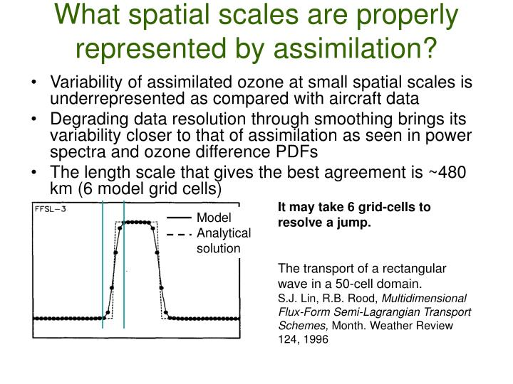 What spatial scales are properly represented by assimilation?