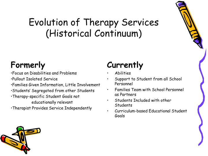 Evolution of Therapy Services (Historical Continuum)
