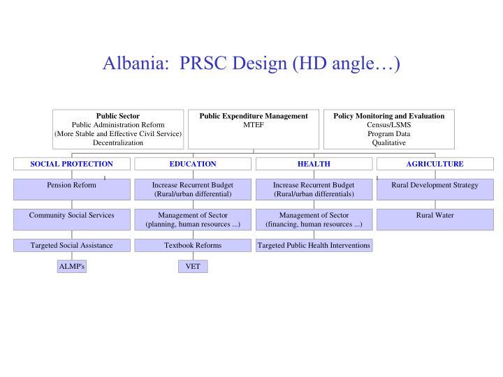 Albania:  PRSC Design (HD angle…)