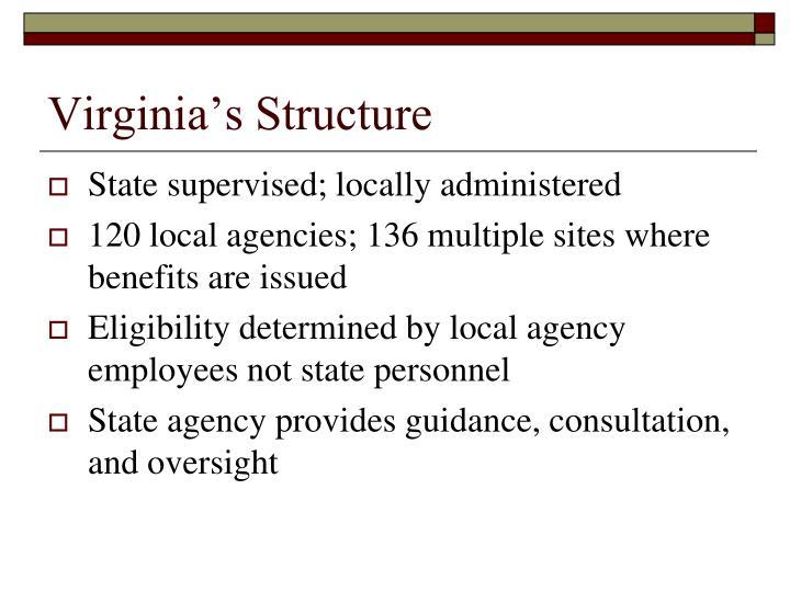 Virginia's Structure