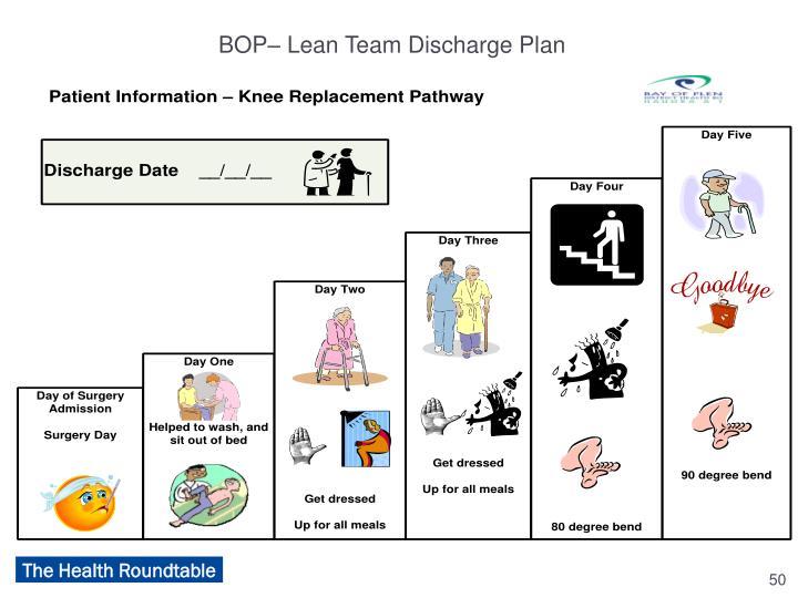 BOP– Lean Team Discharge Plan