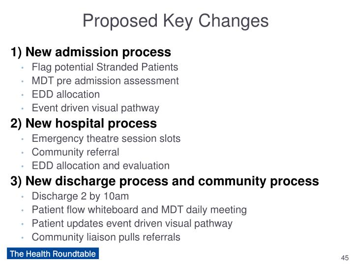 Proposed Key Changes