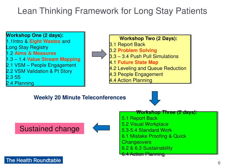 Lean Thinking Framework for Long Stay Patients