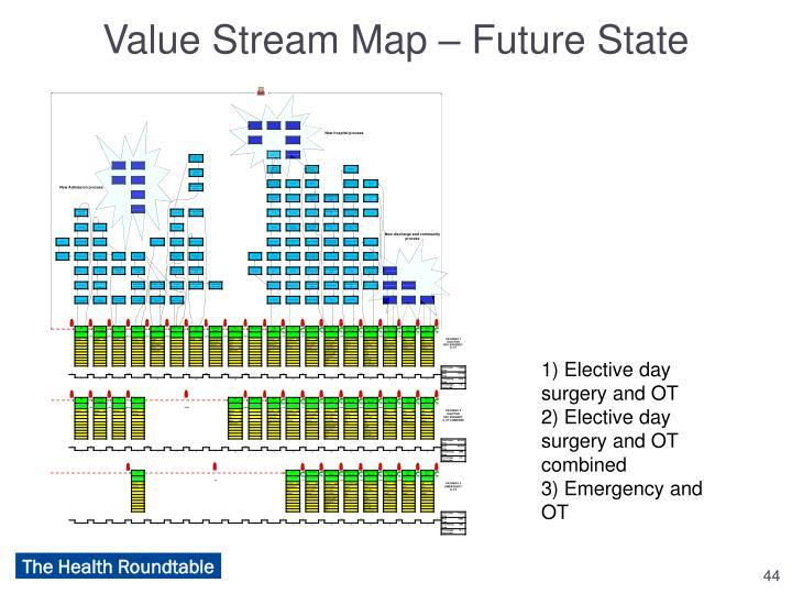 Value Stream Map – Future State
