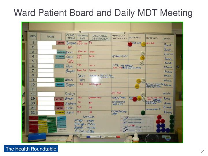 Ward Patient Board and Daily MDT Meeting