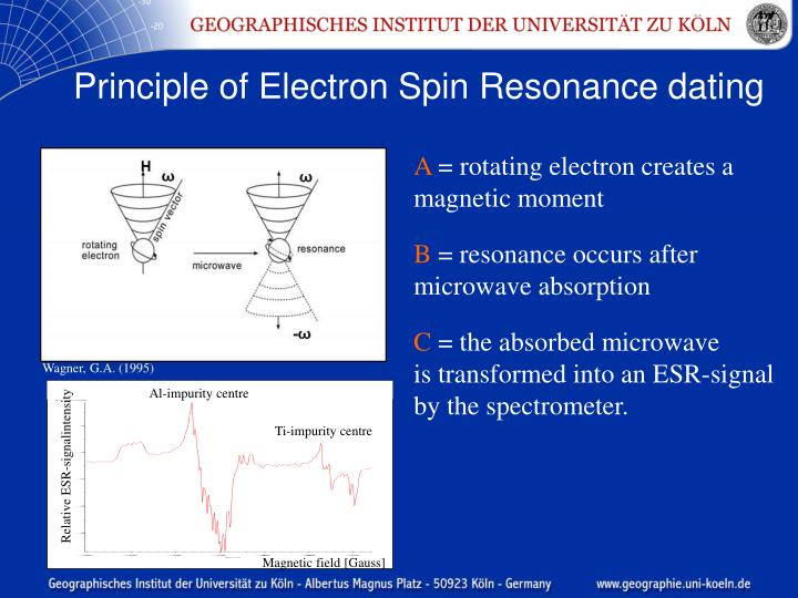 Electron spin resonance dating wikipedia 4