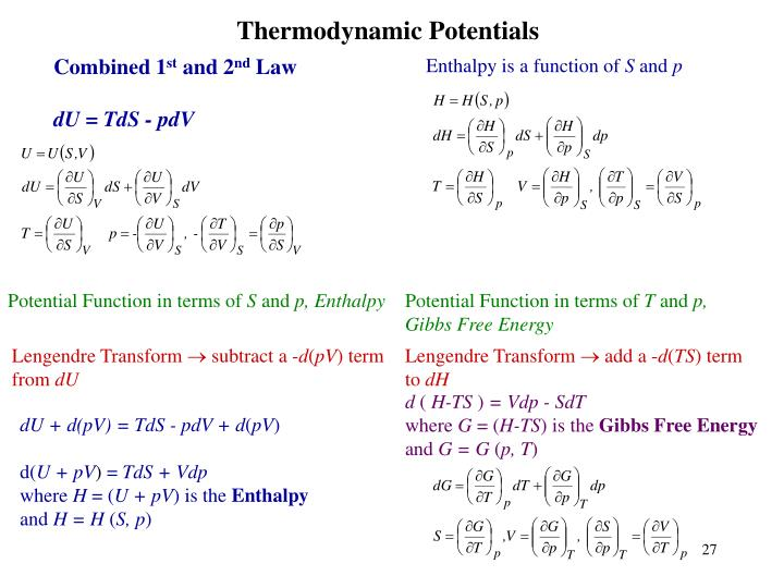 Potential Function in terms of