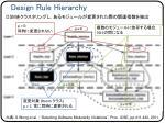 design rule hierarchy