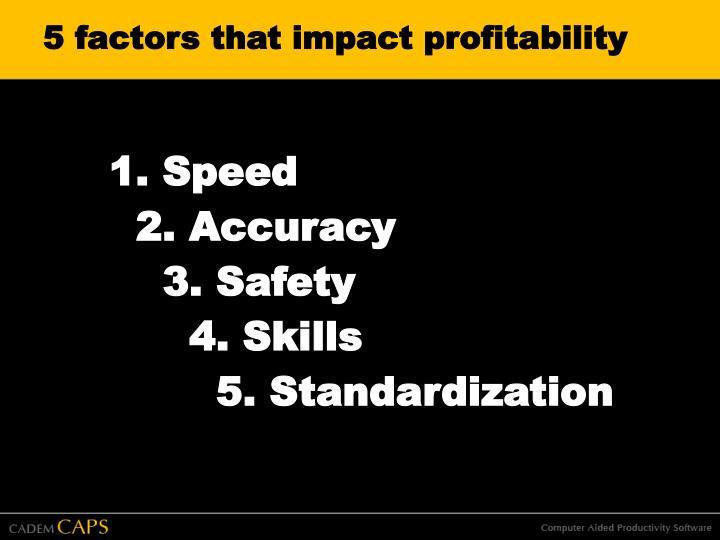 5 factors that impact profitability