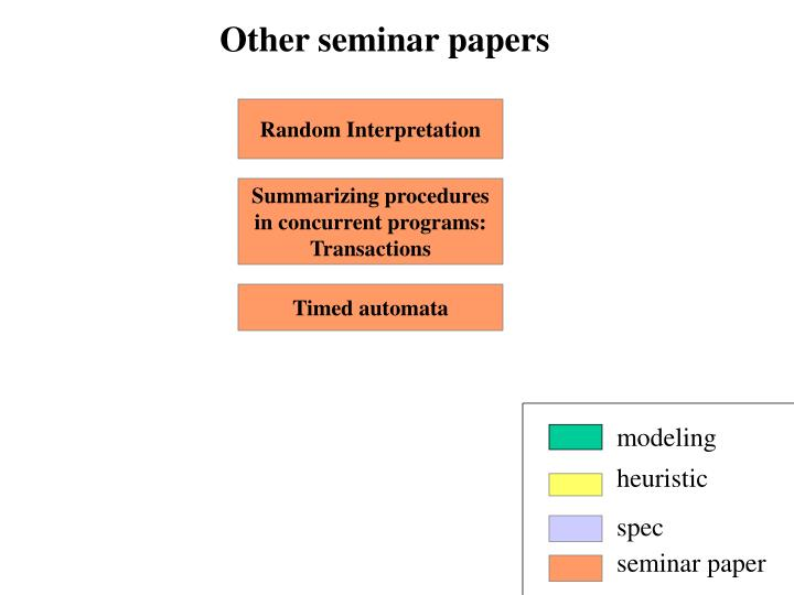 Other seminar papers