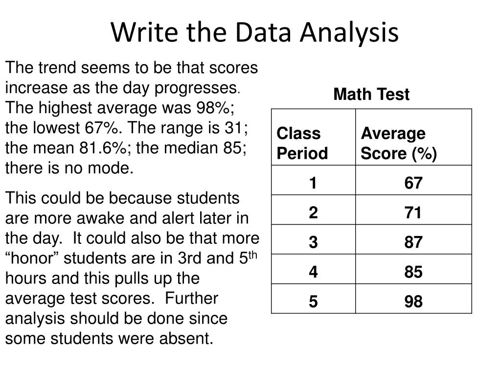 how to write a analysis of data