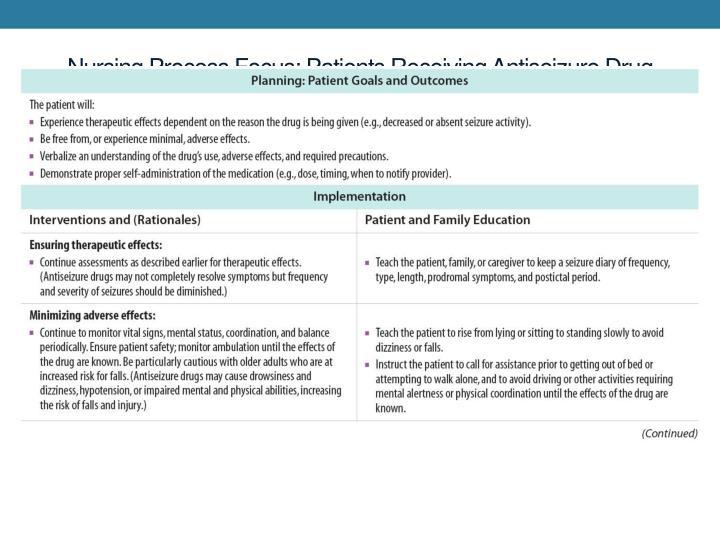 Nursing Process Focus: Patients Receiving Antiseizure Drug Therapy
