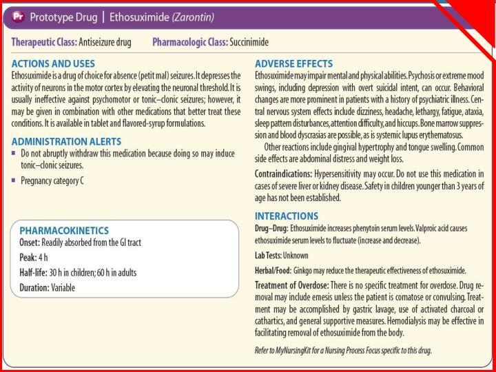 Prototype Drug: Ethosuximide