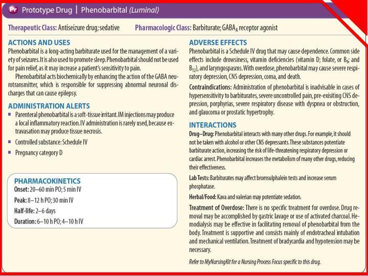 Prototype Drug: Phenobarbital