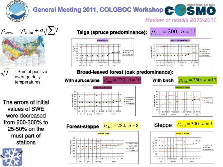 General Meeting 2011, COLOBOC Workshop