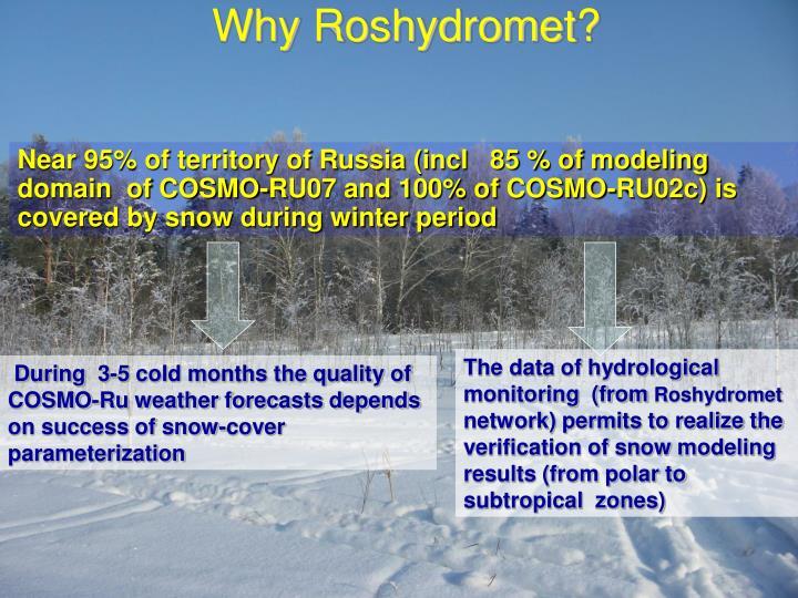 Why roshydromet