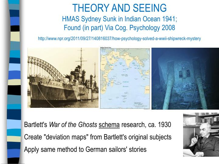 THEORY AND SEEING