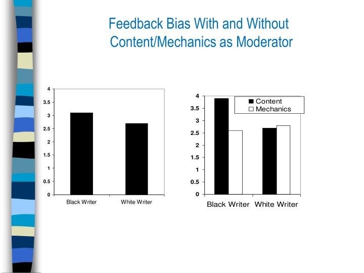 Feedback Bias With and Without