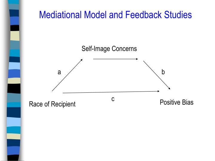 Self-Image Concerns
