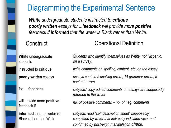 Diagramming the Experimental Sentence