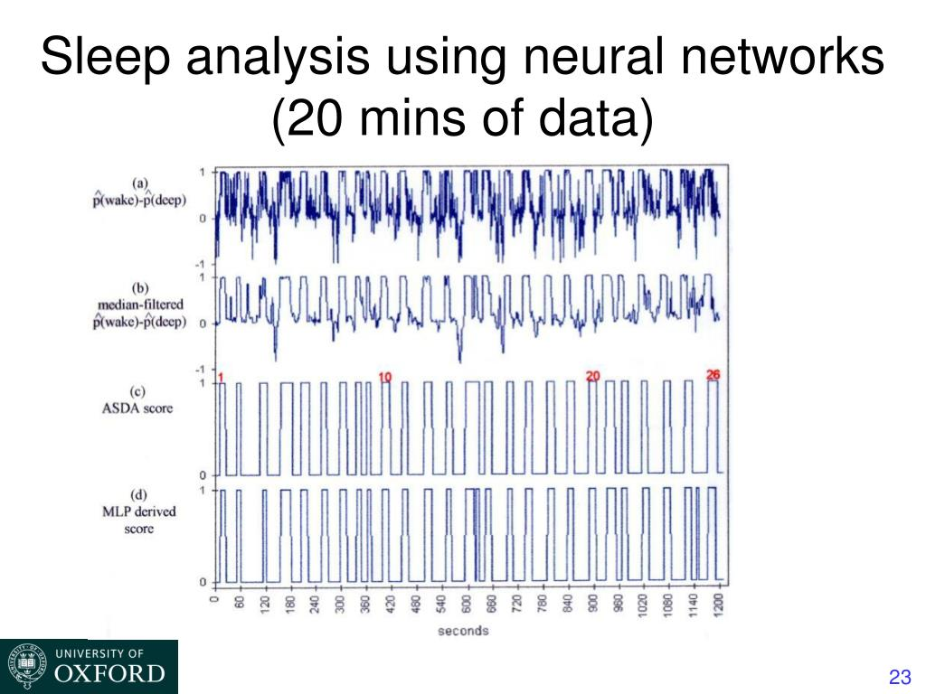 PPT - Sleep EEG Analysis (and the formation of Oxford BioSignals