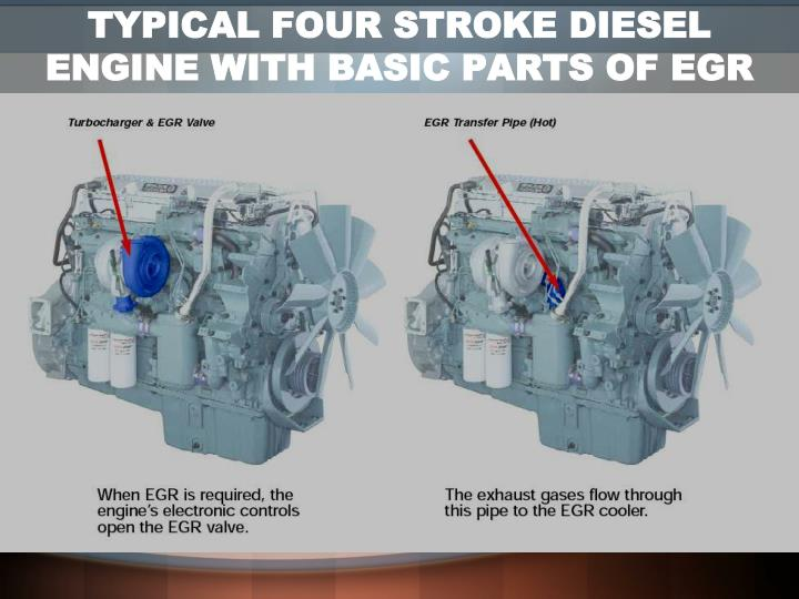 four stroke diesel engine Find great deals on ebay for 4 stroke engine in airplanes and helicopters saito engine 4 stroke outboard motor diesel 49cc magnum xl 91rfs four stroke engine.
