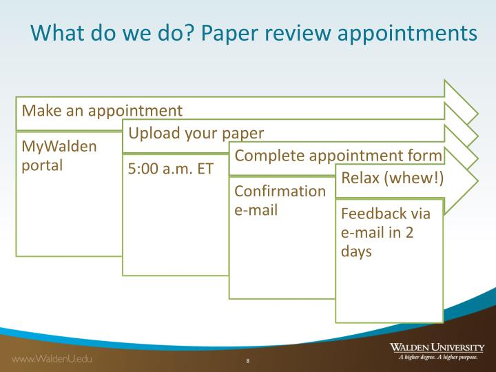 What do we do? Paper review appointments