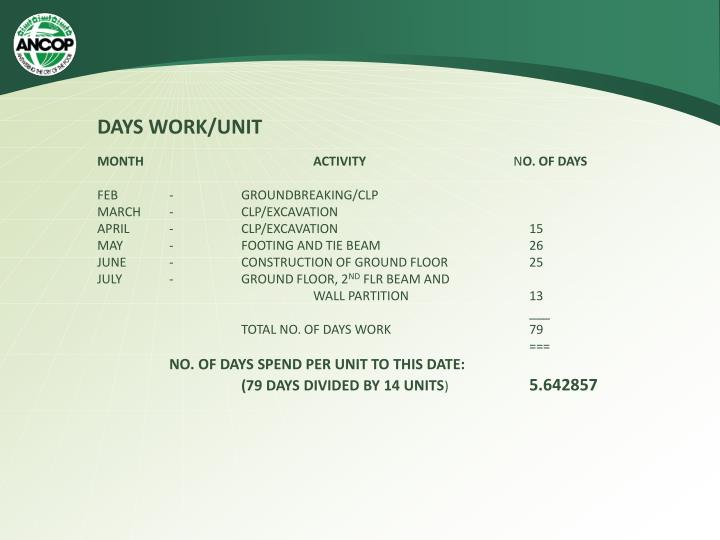 DAYS WORK/UNIT