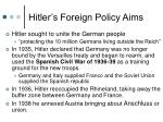 hitler s foreign policy aims