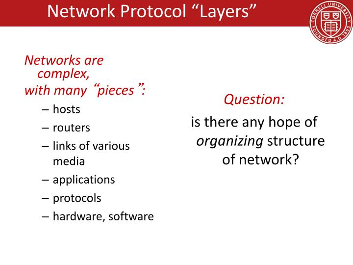 "Network Protocol ""Layers"""