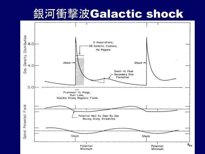 LEC Laboratory Experiment of  Cosmic Hydrodynamics 宇宙流体実験 祖父江義明  鹿児島大学理学部宇宙ã - PowerPoint PPT Presentation
