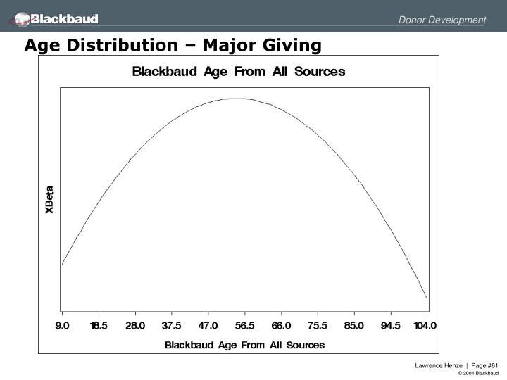 Age Distribution – Major Giving