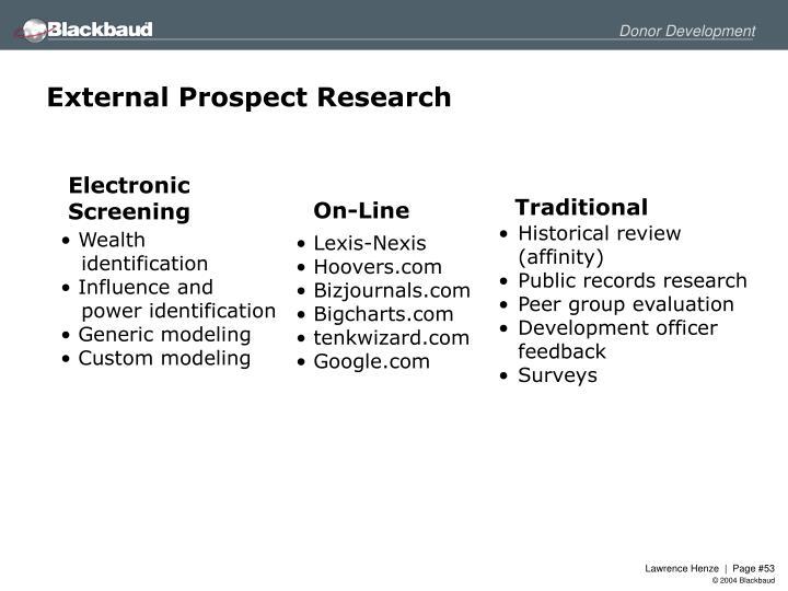 External Prospect Research