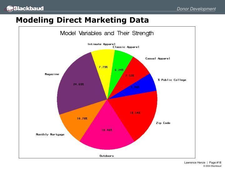 Modeling Direct Marketing Data