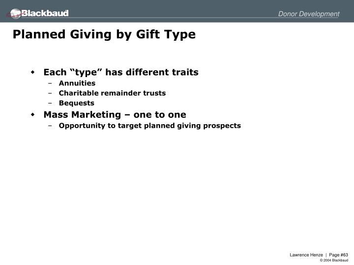 Planned Giving by Gift Type