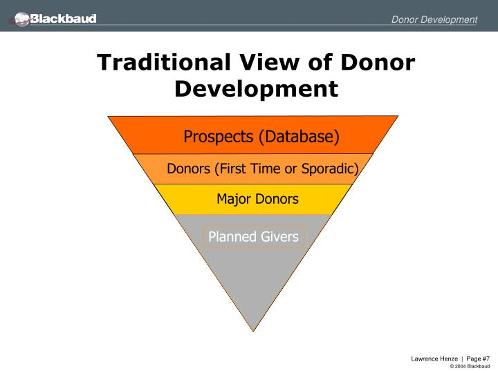 Traditional View of Donor Development