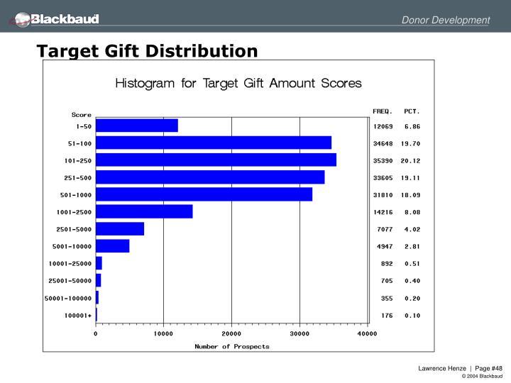 Target Gift Distribution