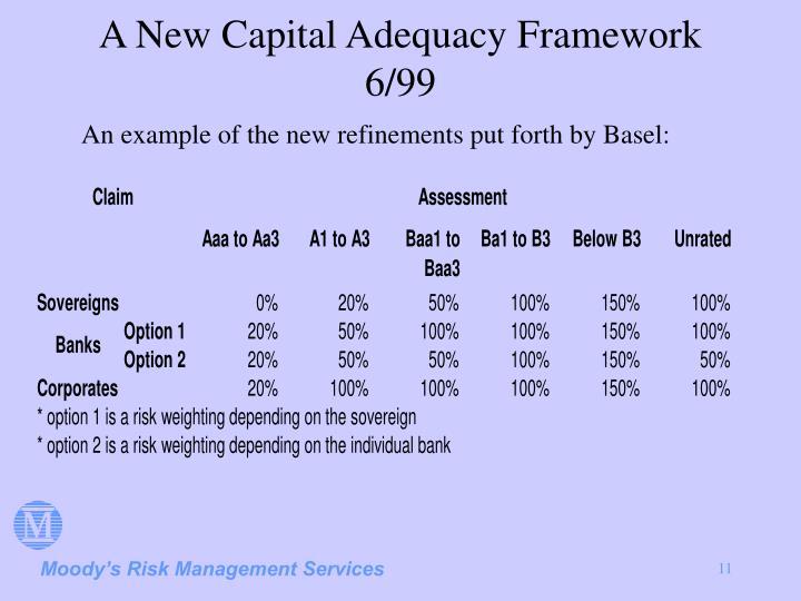 A New Capital Adequacy Framework 6/99