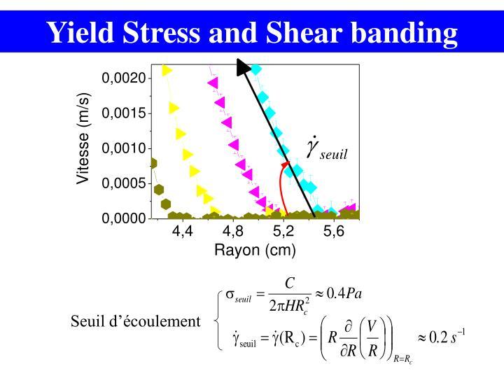 Yield Stress and Shear banding